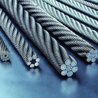 Common Usage Wire Ropes